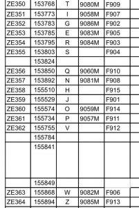 F-4J Serials codes